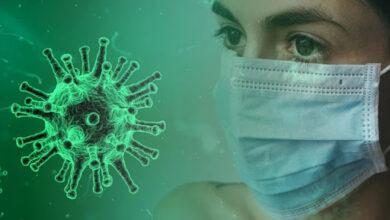 فيروس كورونا والسكتة الدماغية